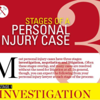 3 Stages of A Personal Injury Case